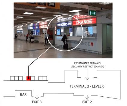 איסוף מכשיר ווייפי בשדה התעופה ברומא